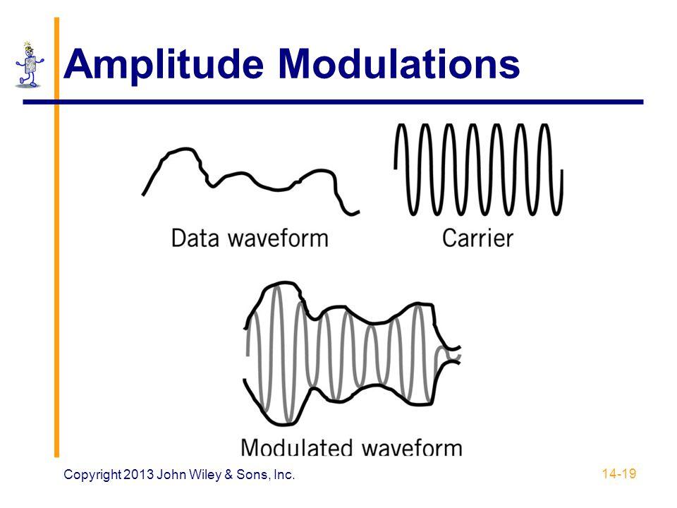 Amplitude Modulations 14-19 Copyright 2013 John Wiley & Sons, Inc.
