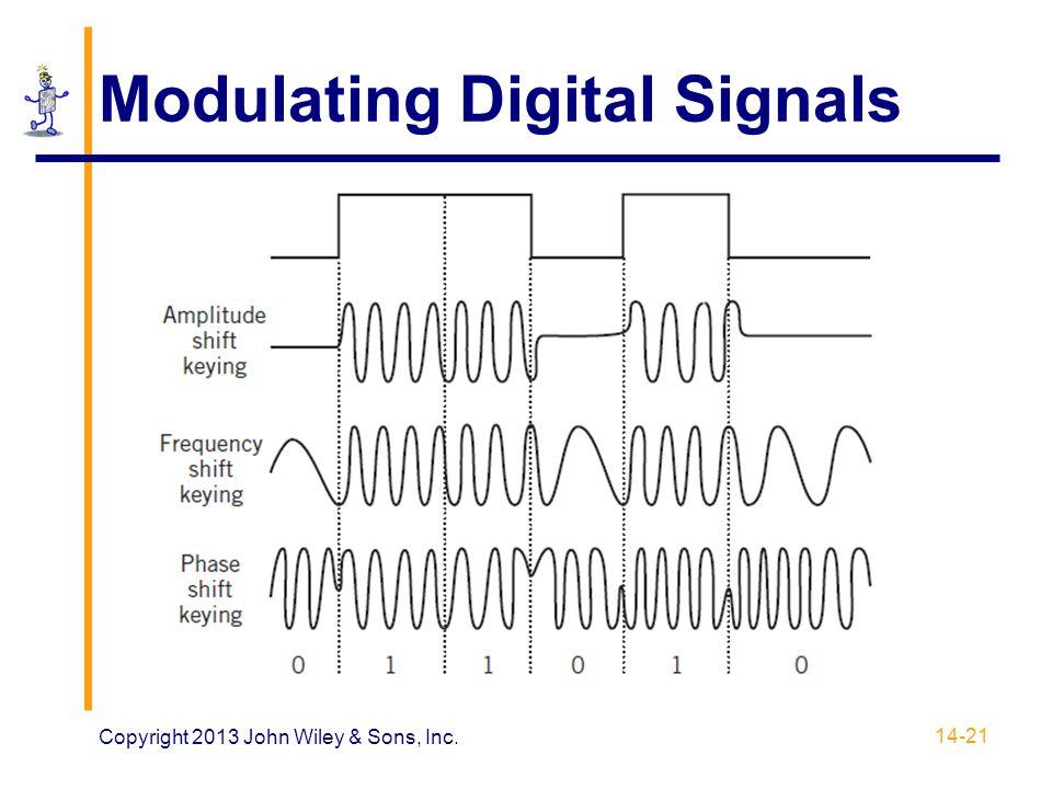 Modulating Digital Signals 14-21 Copyright 2013 John Wiley & Sons, Inc.