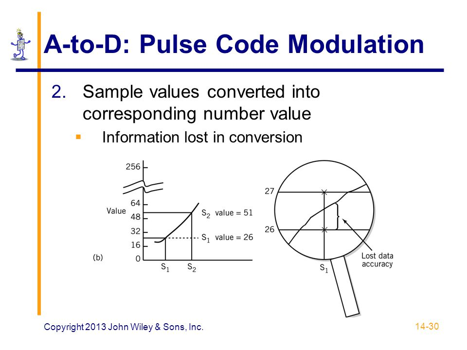 A-to-D: Pulse Code Modulation 2.Sample values converted into corresponding number value  Information lost in conversion 14-30 Copyright 2013 John Wil