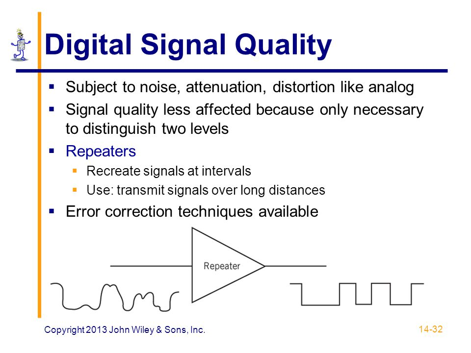 Digital Signal Quality  Subject to noise, attenuation, distortion like analog  Signal quality less affected because only necessary to distinguish tw