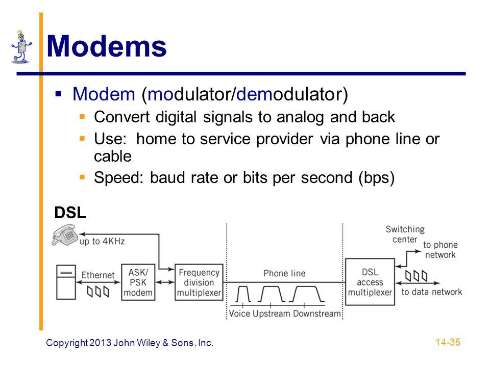 Modems 14-35 Copyright 2013 John Wiley & Sons, Inc.  Modem (modulator/demodulator)  Convert digital signals to analog and back  Use: home to servic