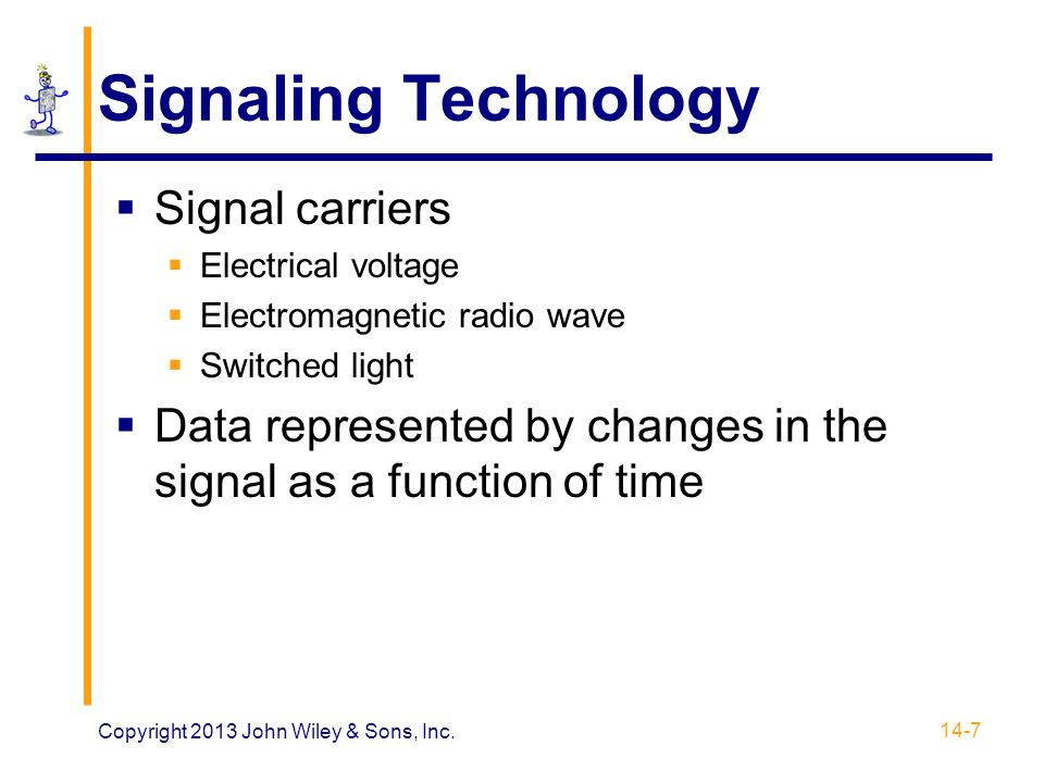 A-to-D Conversion  Digital signals used to represent analog waveforms  Examples:  CDs, DVDs  Direct satellite TV  VOIP  Telephone voice mail  Streaming video  A-to-D Pulse Code Modulation 14-28 Copyright 2013 John Wiley & Sons, Inc.