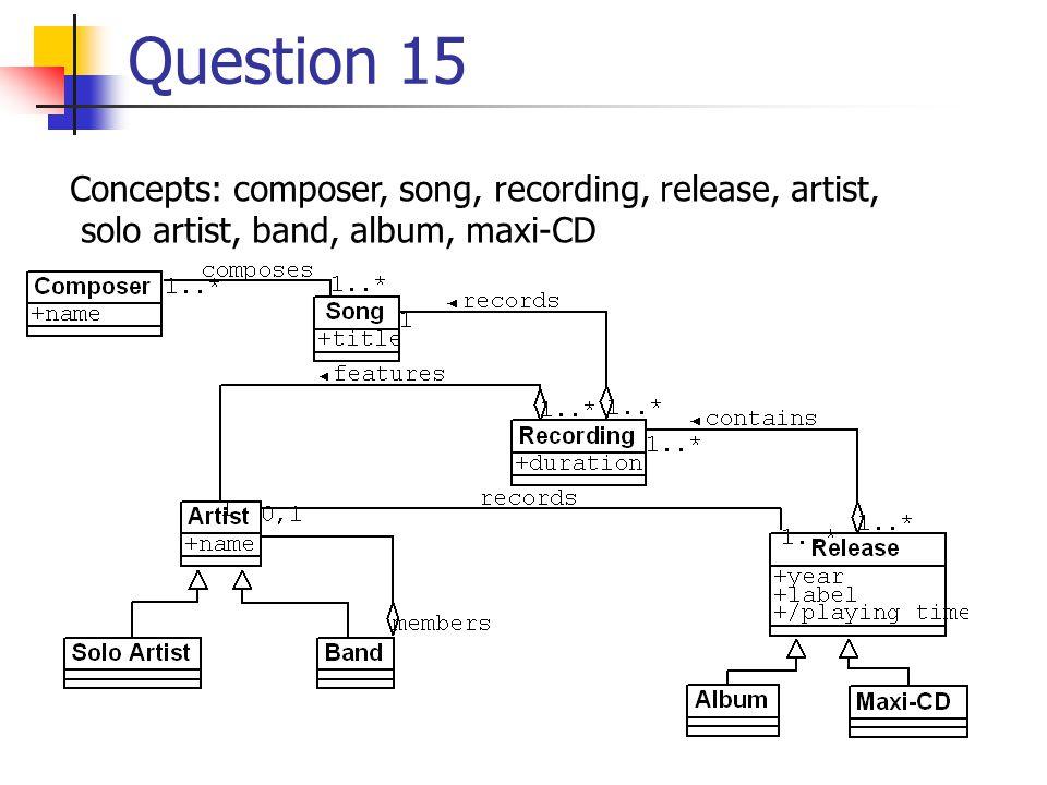 Question 15 Concepts: composer, song, recording, release, artist, solo artist, band, album, maxi-CD
