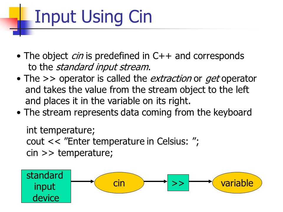 Input Using Cin The object cin is predefined in C++ and corresponds to the standard input stream. The >> operator is called the extraction or get oper
