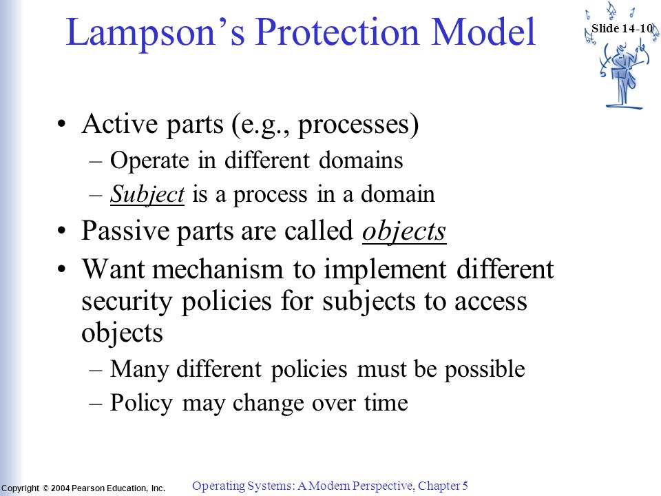 Slide 14-10 Copyright © 2004 Pearson Education, Inc. Operating Systems: A Modern Perspective, Chapter 5 Lampson's Protection Model Active parts (e.g.,