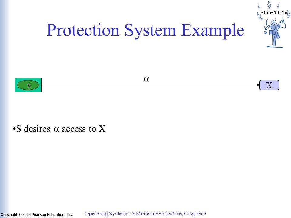 Slide 14-16 Copyright © 2004 Pearson Education, Inc.