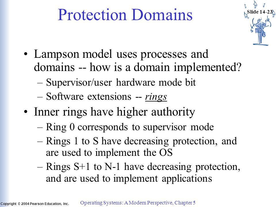 Slide 14-23 Copyright © 2004 Pearson Education, Inc. Operating Systems: A Modern Perspective, Chapter 5 Protection Domains Lampson model uses processe