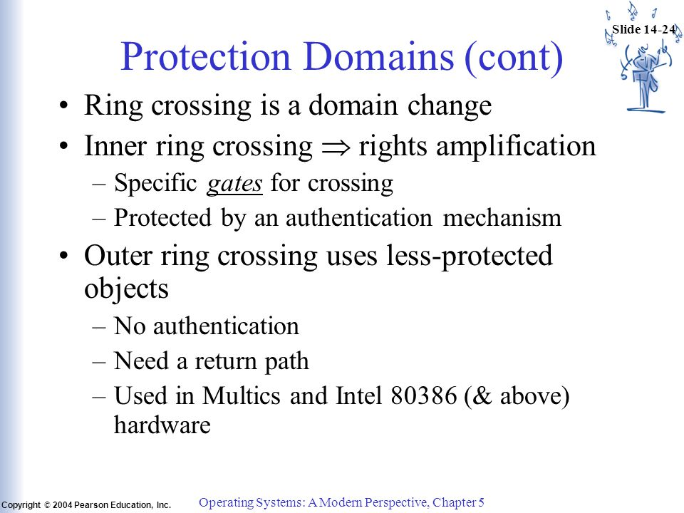 Slide 14-24 Copyright © 2004 Pearson Education, Inc. Operating Systems: A Modern Perspective, Chapter 5 Protection Domains (cont) Ring crossing is a d