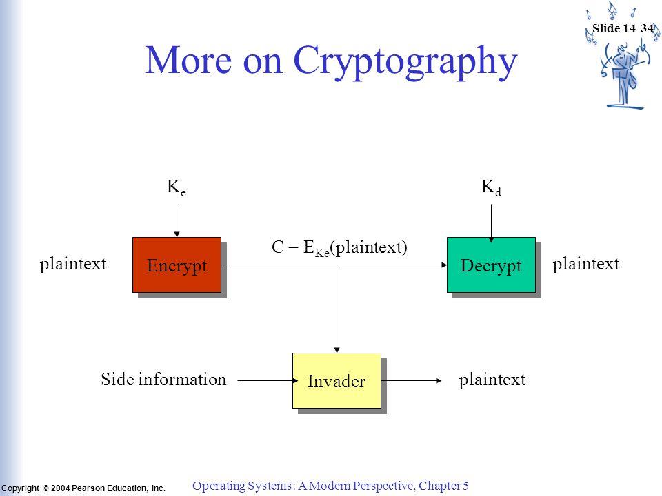 Slide 14-34 Copyright © 2004 Pearson Education, Inc.