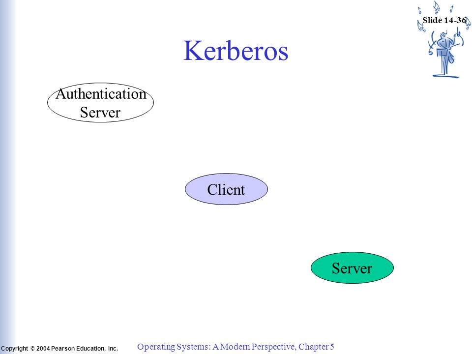 Slide 14-36 Copyright © 2004 Pearson Education, Inc. Operating Systems: A Modern Perspective, Chapter 5 Kerberos Authentication Server Client Server