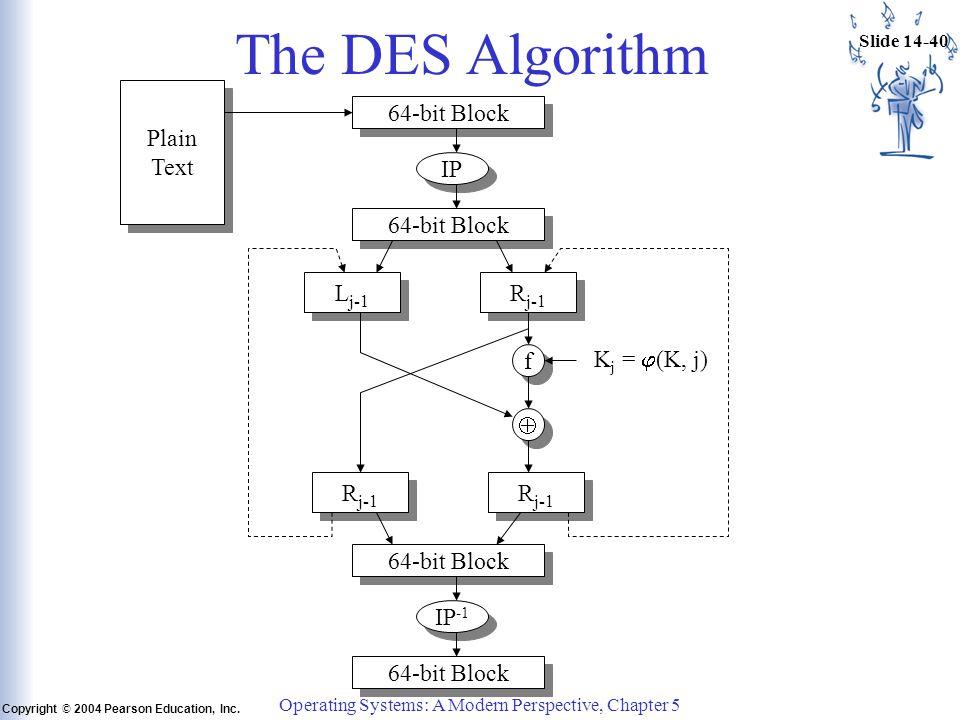 Slide 14-40 Copyright © 2004 Pearson Education, Inc. Operating Systems: A Modern Perspective, Chapter 5 The DES Algorithm Plain Text Plain Text 64-bit