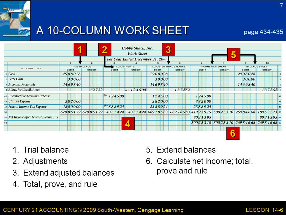 CENTURY 21 ACCOUNTING © 2009 South-Western, Cengage Learning 7 LESSON 14-6 A 10-COLUMN WORK SHEET page 434-435 1.Trial balance 4 6 23 5 5.Extend balances 2.Adjustments 3.Extend adjusted balances 4.Total, prove, and rule 6.Calculate net income; total, prove and rule 1