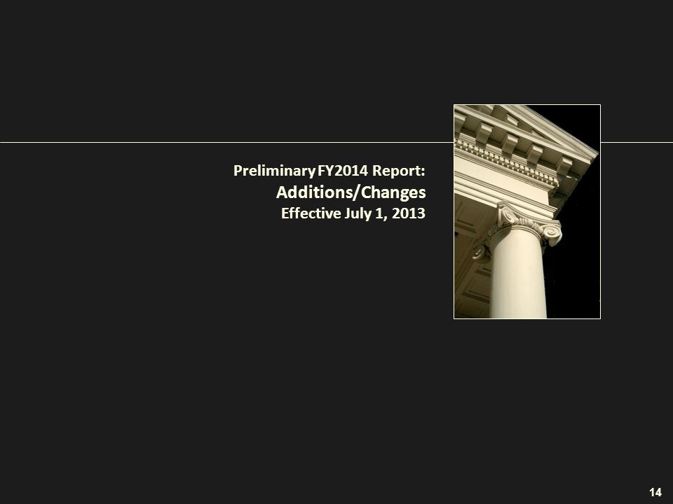 Preliminary FY2014 Report: Additions/Changes Effective July 1, 2013 14