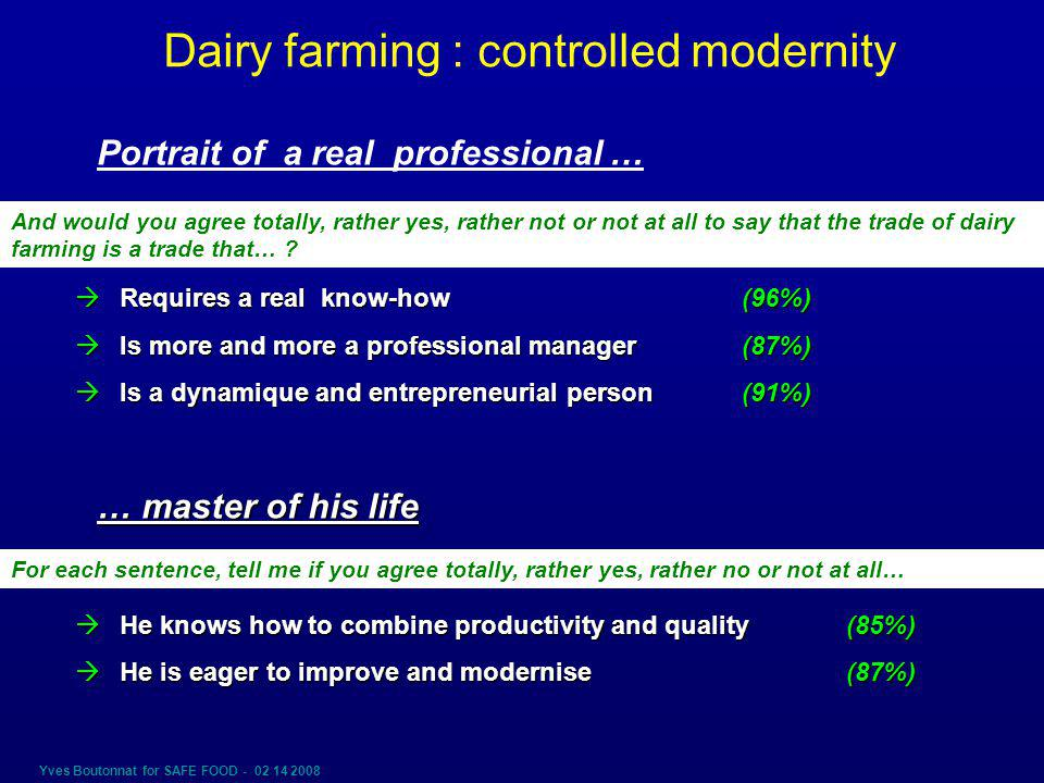 Yves Boutonnat for SAFE FOOD - 02 14 2008 Dairy farming : controlled modernity  Requires a real know-how (96%)  Is more and more a professional manager (87%)  Is a dynamique and entrepreneurial person (91%) Portrait of a real professional … And would you agree totally, rather yes, rather not or not at all to say that the trade of dairy farming is a trade that… .