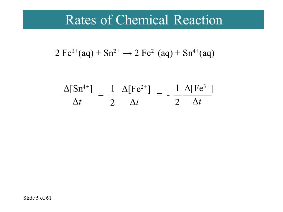 Slide 5 of 61 Rates of Chemical Reaction Δ[Sn 4+ ] ΔtΔt 2 Fe 3+ (aq) + Sn 2+ → 2 Fe 2+ (aq) + Sn 4+ (aq) Δ[Fe 2+ ] ΔtΔt = 1 2 Δ[Fe 3+ ] ΔtΔt = - 1 2