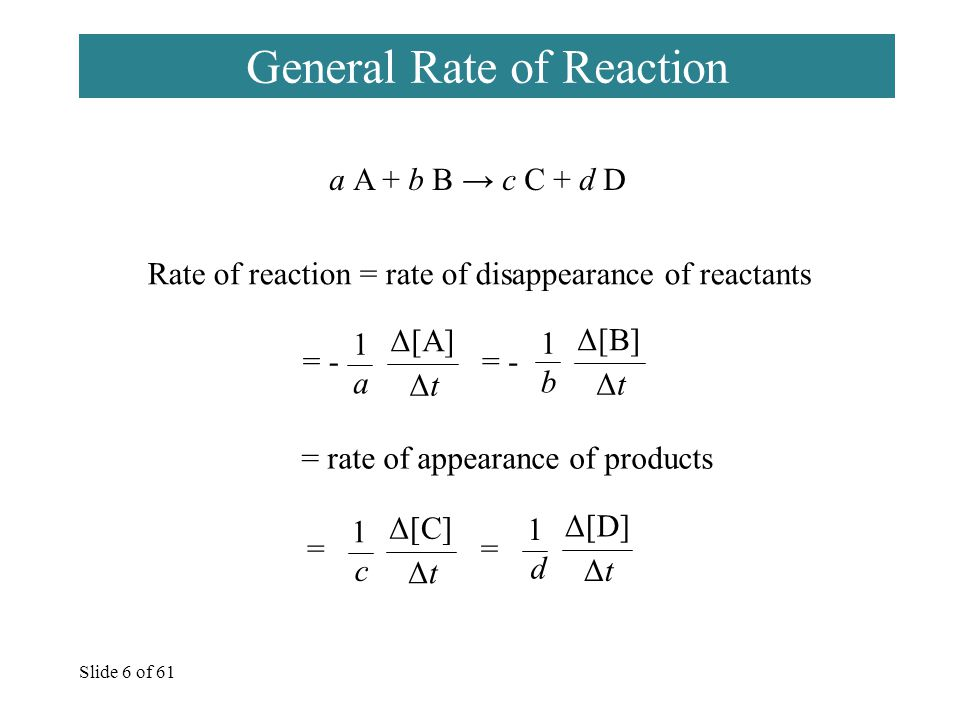 Slide 6 of 61 General Rate of Reaction a A + b B → c C + d D Rate of reaction = rate of disappearance of reactants = Δ[C] ΔtΔt 1 c = Δ[D] ΔtΔt 1 d Δ[A] ΔtΔt 1 a = - Δ[B] ΔtΔt 1 b = - = rate of appearance of products