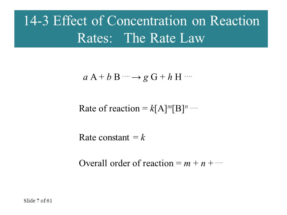 Slide 7 of 61 14-3 Effect of Concentration on Reaction Rates: The Rate Law a A + b B ….