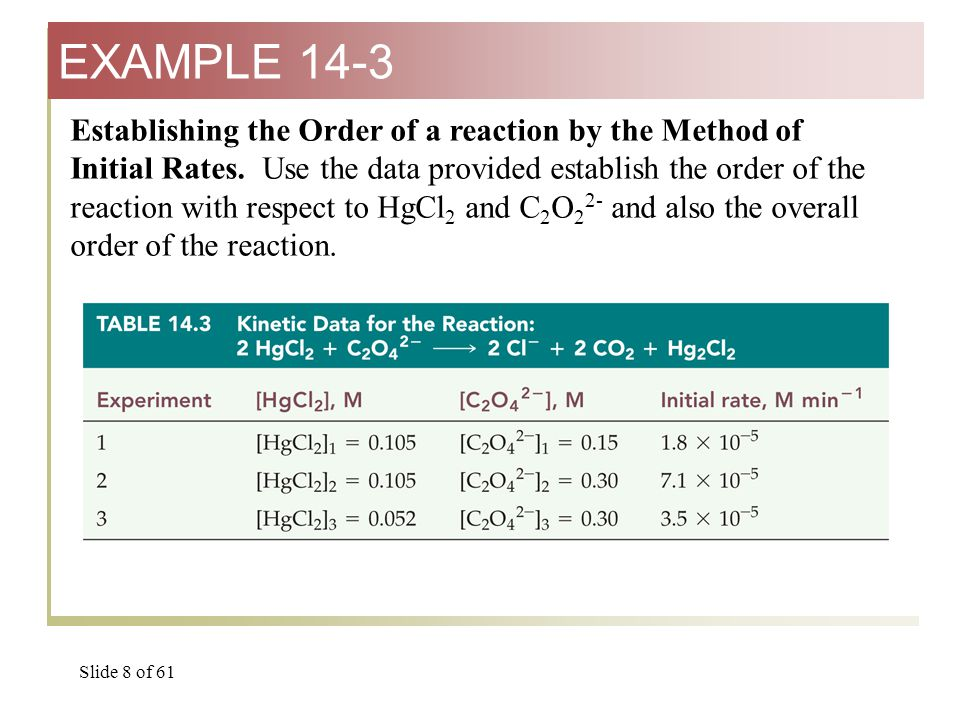 Slide 8 of 61 Establishing the Order of a reaction by the Method of Initial Rates.