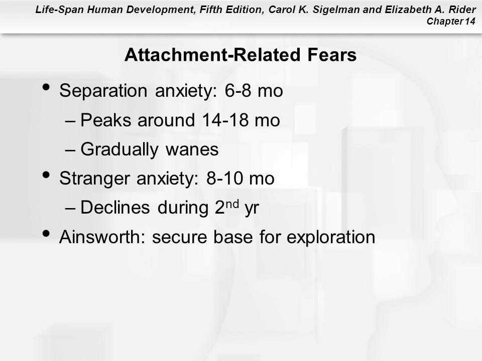 Life-Span Human Development, Fifth Edition, Carol K. Sigelman and Elizabeth A. Rider Chapter 14 Attachment-Related Fears Separation anxiety: 6-8 mo –P