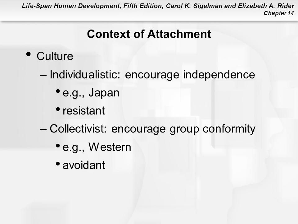 Life-Span Human Development, Fifth Edition, Carol K. Sigelman and Elizabeth A. Rider Chapter 14 Context of Attachment Culture –Individualistic: encour