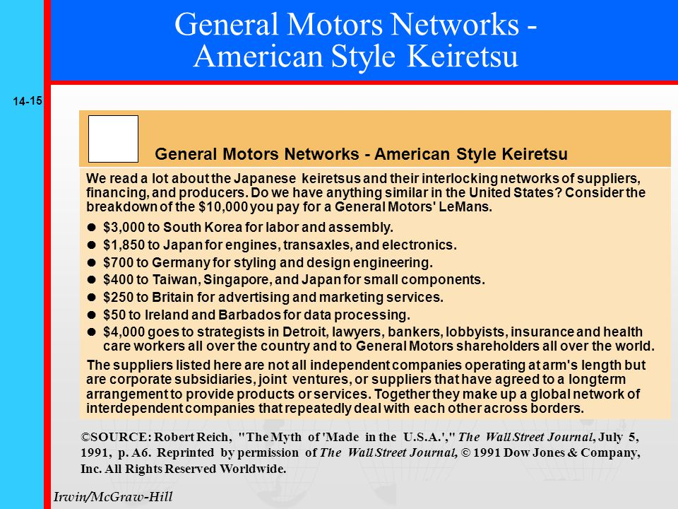 14- 15 © The McGraw-Hill Companies, Inc., 1999 Irwin/McGraw-Hill General Motors Networks - American Style Keiretsu We read a lot about the Japanese keiretsus and their interlocking networks of suppliers, financing, and producers.