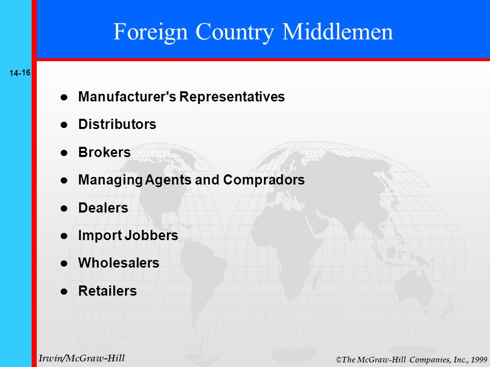 14- 16 © The McGraw-Hill Companies, Inc., 1999 Irwin/McGraw-Hill Foreign Country Middlemen Manufacturer s Representatives Distributors Brokers Managing Agents and Compradors Dealers Import Jobbers Wholesalers Retailers