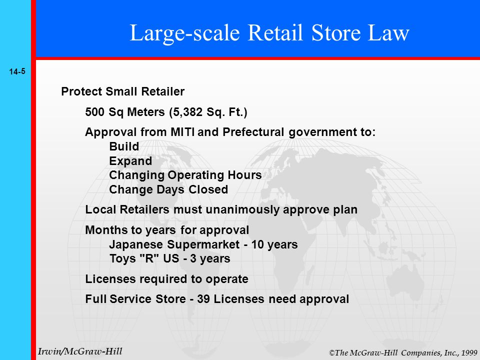 14- 5 © The McGraw-Hill Companies, Inc., 1999 Irwin/McGraw-Hill Large-scale Retail Store Law Protect Small Retailer 500 Sq Meters (5,382 Sq.