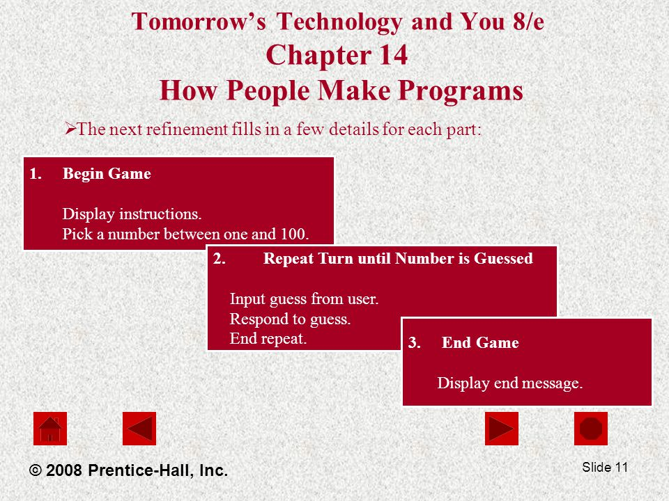 Slide 11 Tomorrow's Technology and You 8/e Chapter 14 How People Make Programs  The next refinement fills in a few details for each part: © 2008 Prentice-Hall, Inc.