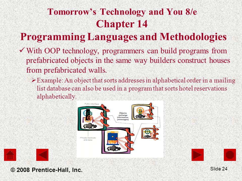 Slide 24 Tomorrow's Technology and You 8/e Chapter 14 Programming Languages and Methodologies With OOP technology, programmers can build programs from prefabricated objects in the same way builders construct houses from prefabricated walls.