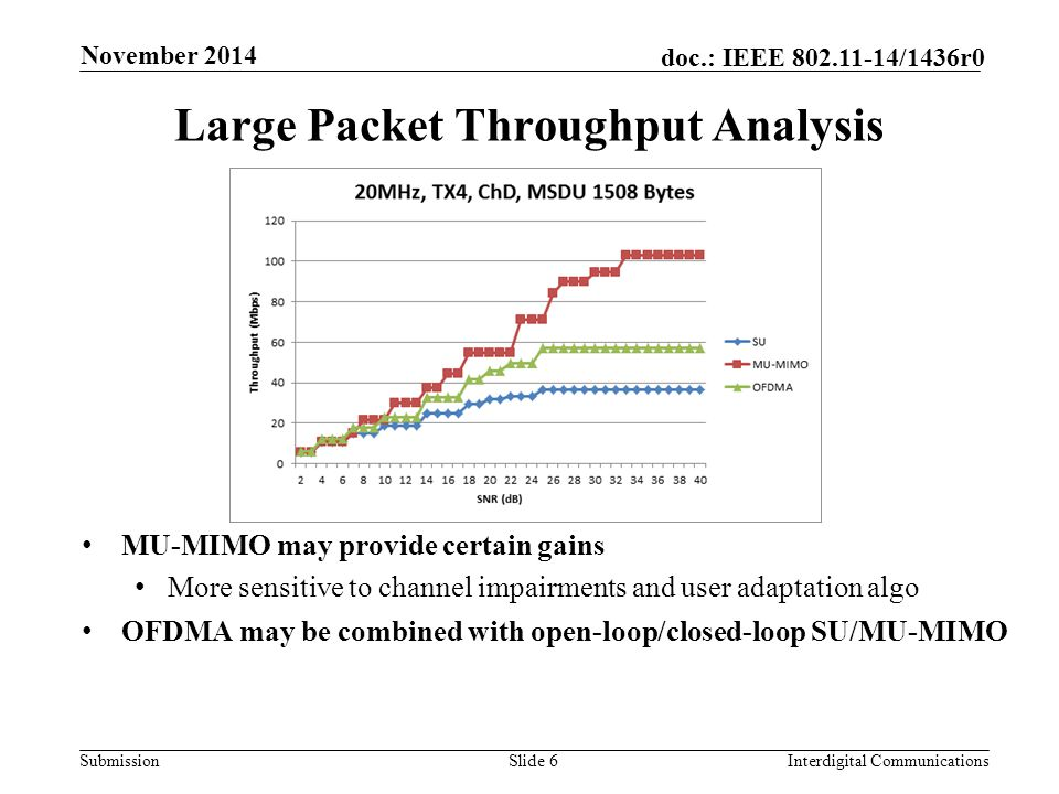 Submission doc.: IEEE 802.11-14/1436r0 Large Packet Throughput Analysis MU-MIMO may provide certain gains More sensitive to channel impairments and user adaptation algo OFDMA may be combined with open-loop/closed-loop SU/MU-MIMO Slide 6Interdigital Communications November 2014