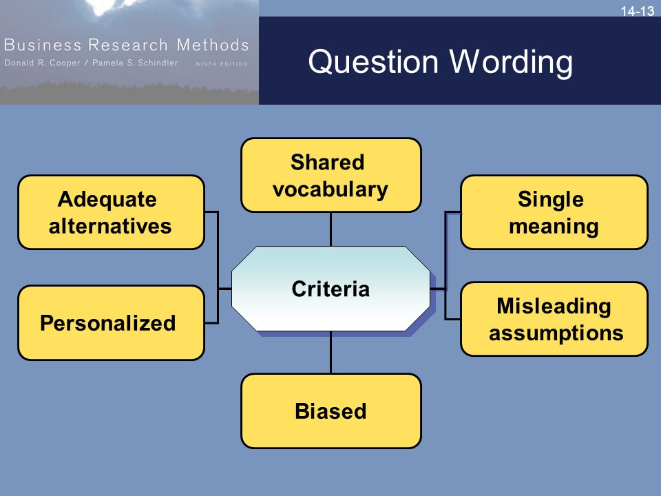 14-13 Question Wording Criteria Shared vocabulary Single meaning Misleading assumptions Adequate alternatives Personalized Biased