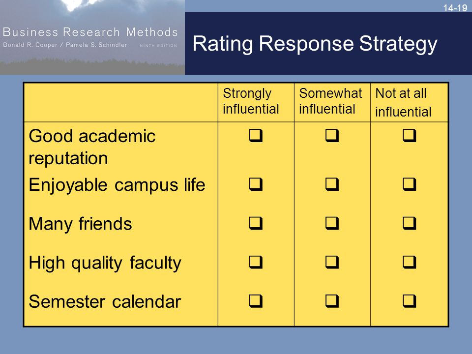 14-19 Rating Response Strategy Strongly influential Somewhat influential Not at all influential Good academic reputation  Enjoyable campus life  Many friends  High quality faculty  Semester calendar 