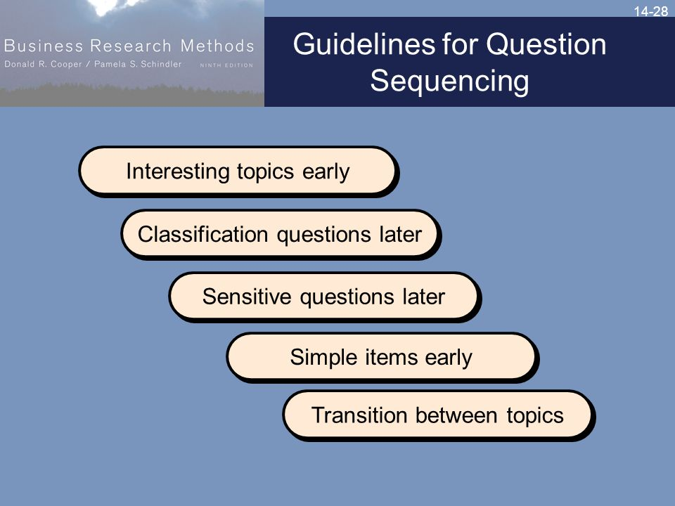 14-28 Guidelines for Question Sequencing Interesting topics early Classification questions later Sensitive questions later Simple items early Transition between topics
