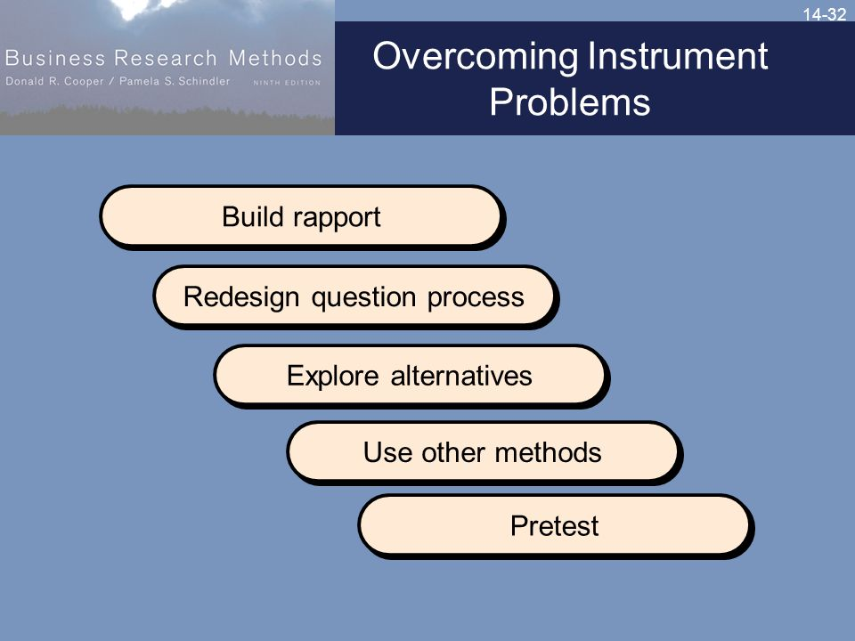 14-32 Overcoming Instrument Problems Build rapport Redesign question process Explore alternatives Use other methods Pretest