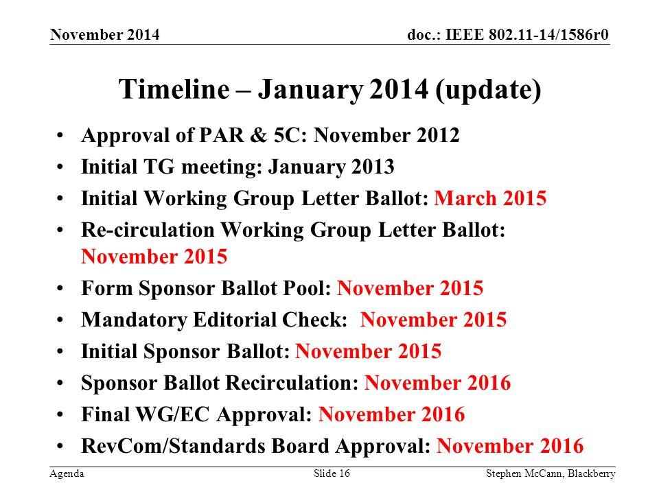 doc.: IEEE 802.11-14/1586r0 Agenda November 2014 Stephen McCann, BlackberrySlide 16 Timeline – January 2014 (update) Approval of PAR & 5C: November 2012 Initial TG meeting: January 2013 Initial Working Group Letter Ballot: March 2015 Re-circulation Working Group Letter Ballot: November 2015 Form Sponsor Ballot Pool: November 2015 Mandatory Editorial Check: November 2015 Initial Sponsor Ballot: November 2015 Sponsor Ballot Recirculation: November 2016 Final WG/EC Approval: November 2016 RevCom/Standards Board Approval: November 2016