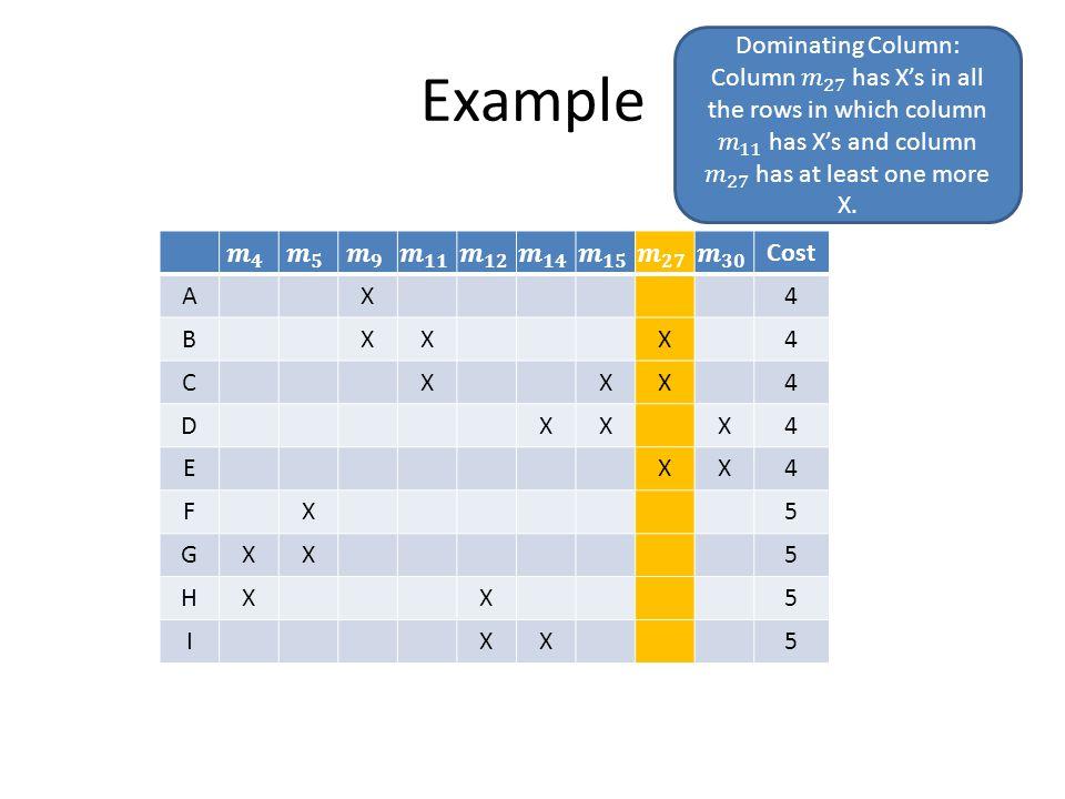 Example Cost AX4 BXXX4 CXXX4 DXXX4 EXX4 FX5 GXX5 HXX5 IXX5