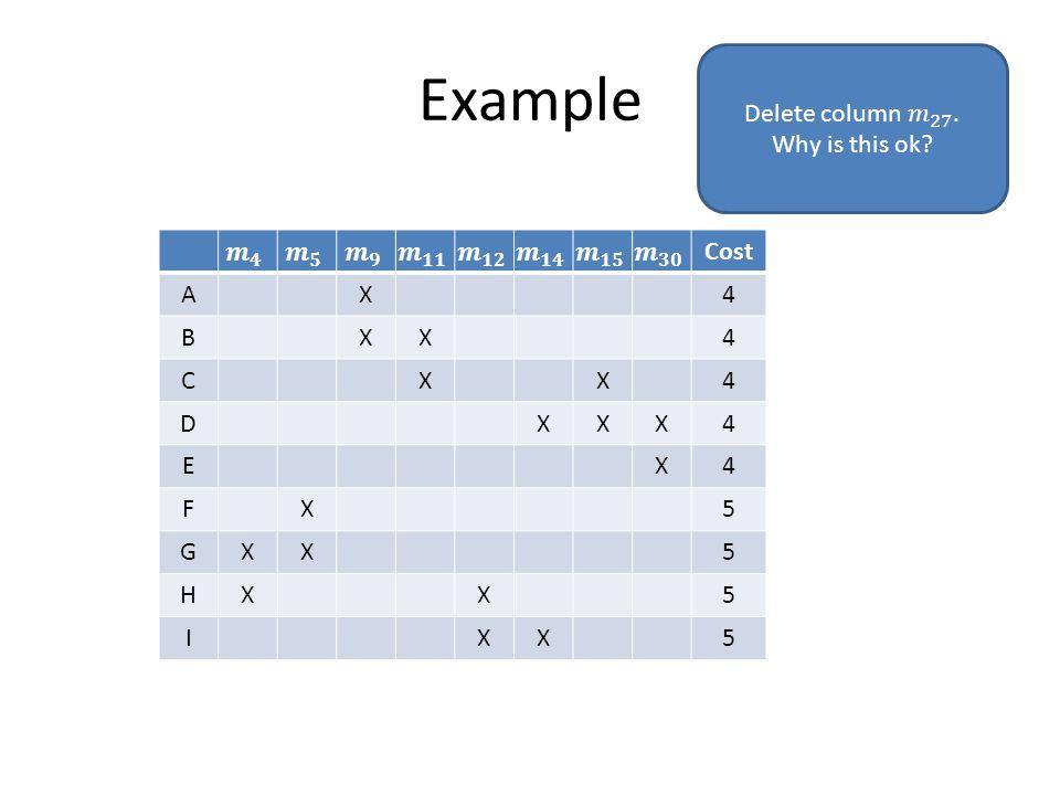 Example Cost AX4 BXX4 CXX4 DXXX4 EX4 FX5 GXX5 HXX5 IXX5