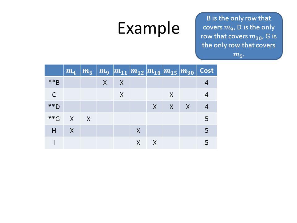 Example Cost **BXX4 CXX4 **DXXX4 **GXX5 HXX5 IXX5