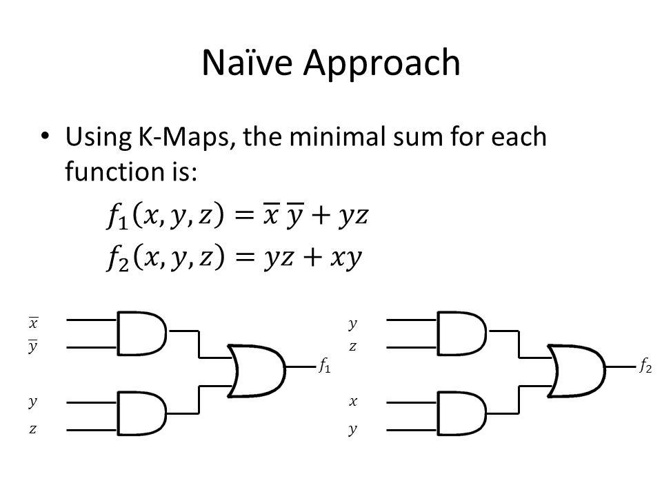 Naïve Approach