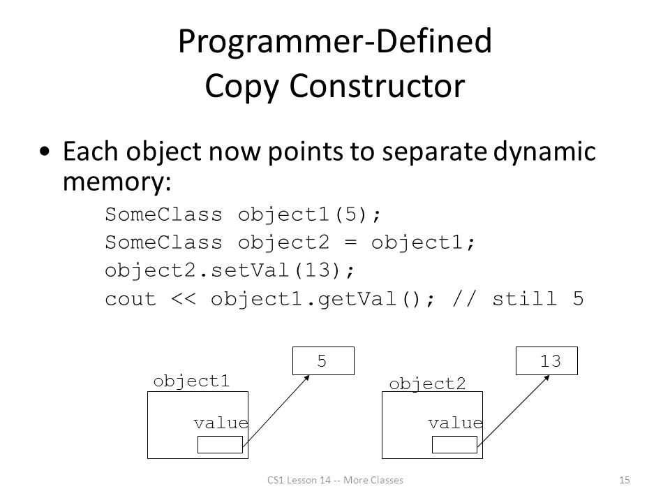 Programmer-Defined Copy Constructor CS1 Lesson 14 -- More Classes15 Each object now points to separate dynamic memory: SomeClass object1(5); SomeClass object2 = object1; object2.setVal(13); cout << object1.getVal(); // still 5 object1 object2 value 135