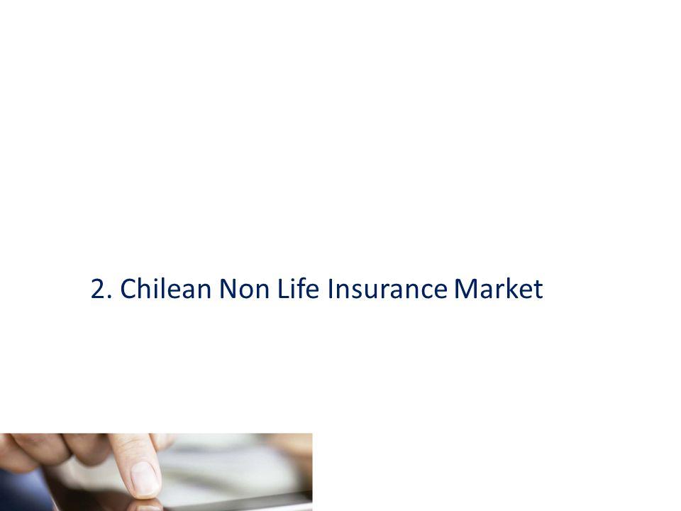 2. Chilean Non Life Insurance Market