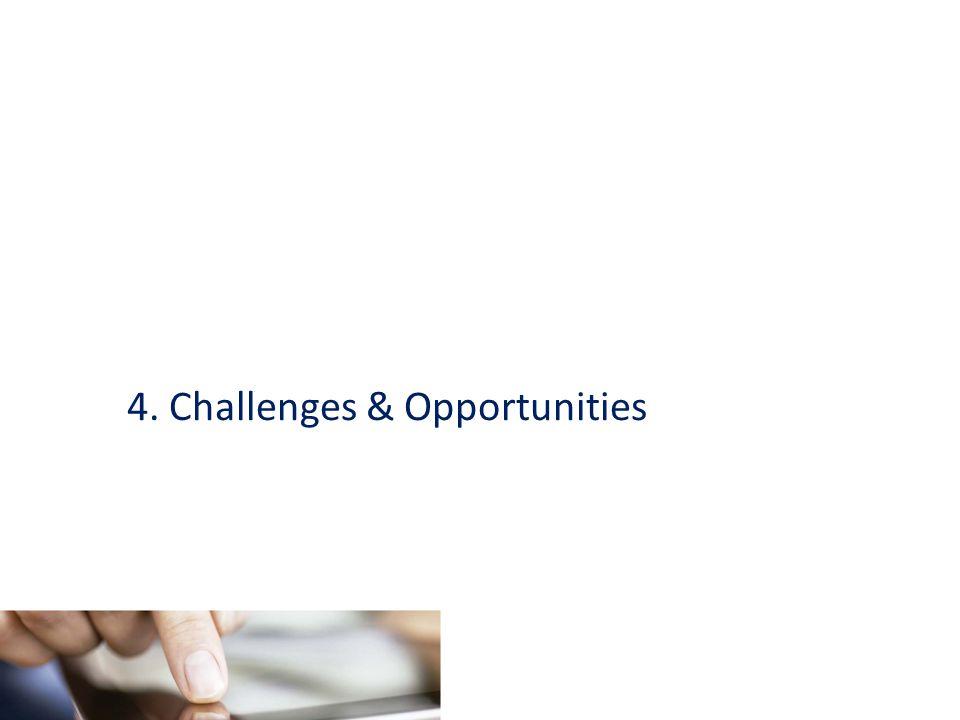 4. Challenges & Opportunities