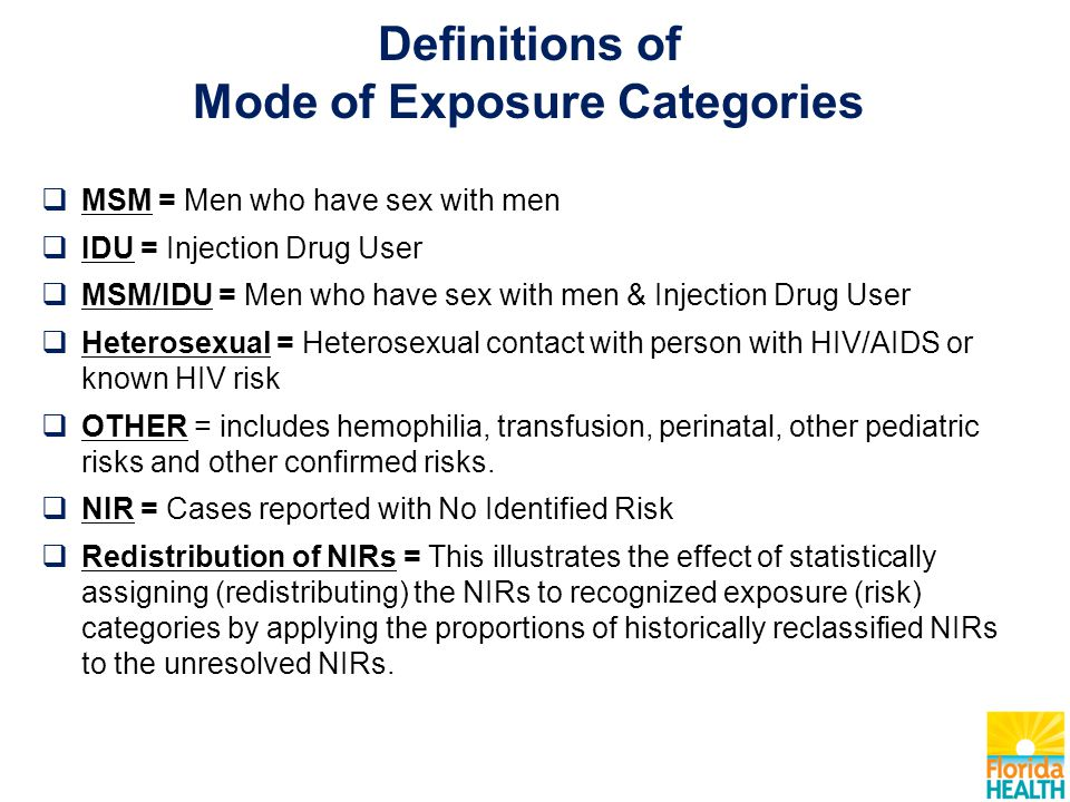 Definitions of Mode of Exposure Categories  MSM = Men who have sex with men  IDU = Injection Drug User  MSM/IDU = Men who have sex with men & Injec