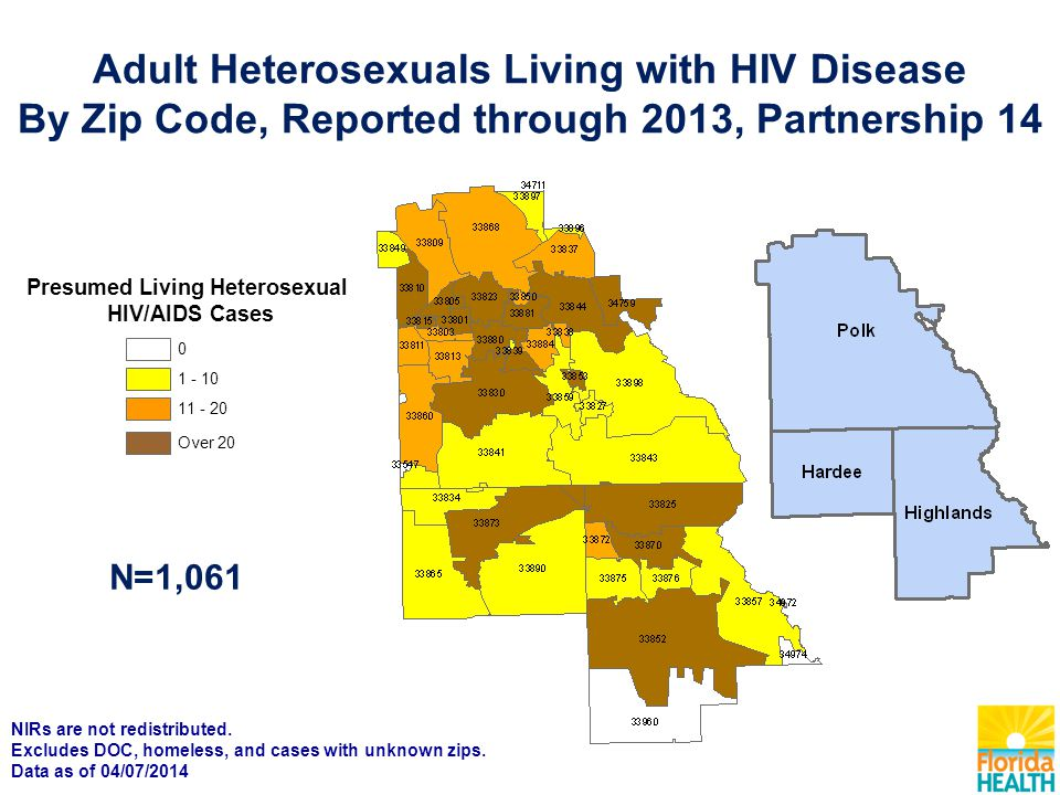 N=1,061 Presumed Living Heterosexual HIV/AIDS Cases Over 20 11 - 20 1 - 10 0 Adult Heterosexuals Living with HIV Disease By Zip Code, Reported through