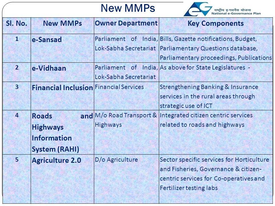 New MMPs Sl.