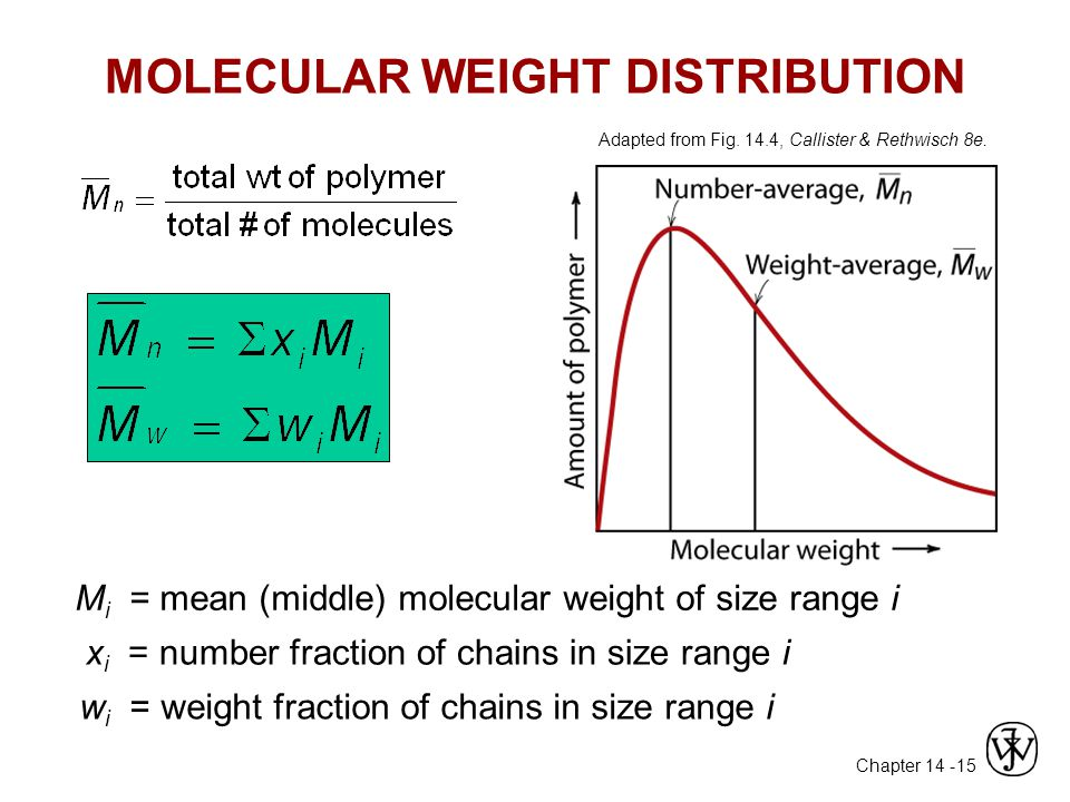 Chapter 14 - 15 x i = number fraction of chains in size range i MOLECULAR WEIGHT DISTRIBUTION Adapted from Fig.