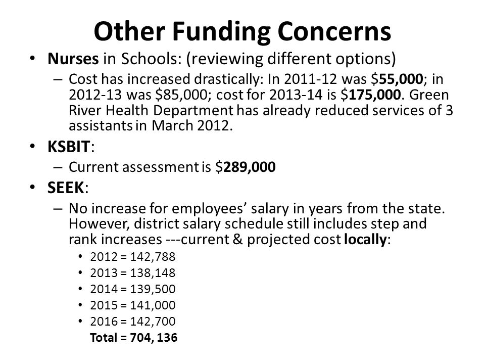 Other Funding Concerns Nurses in Schools: (reviewing different options) – Cost has increased drastically: In 2011-12 was $55,000; in 2012-13 was $85,000; cost for 2013-14 is $175,000.