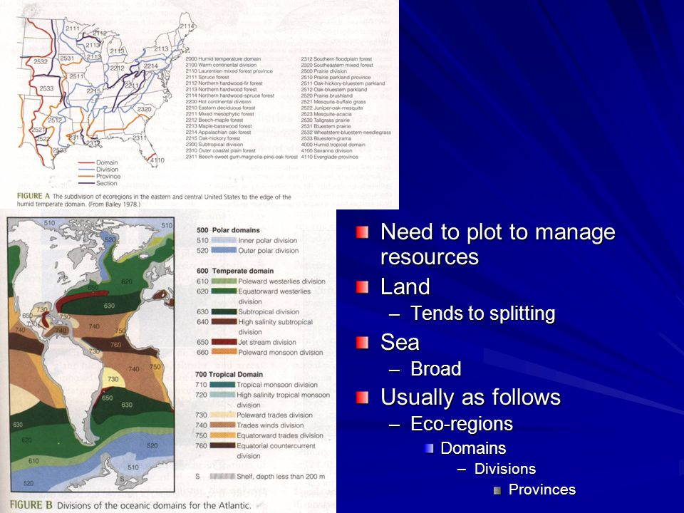 Need to plot to manage resources Land –Tends to splitting Sea –Broad Usually as follows –Eco-regions Domains –Divisions Provinces