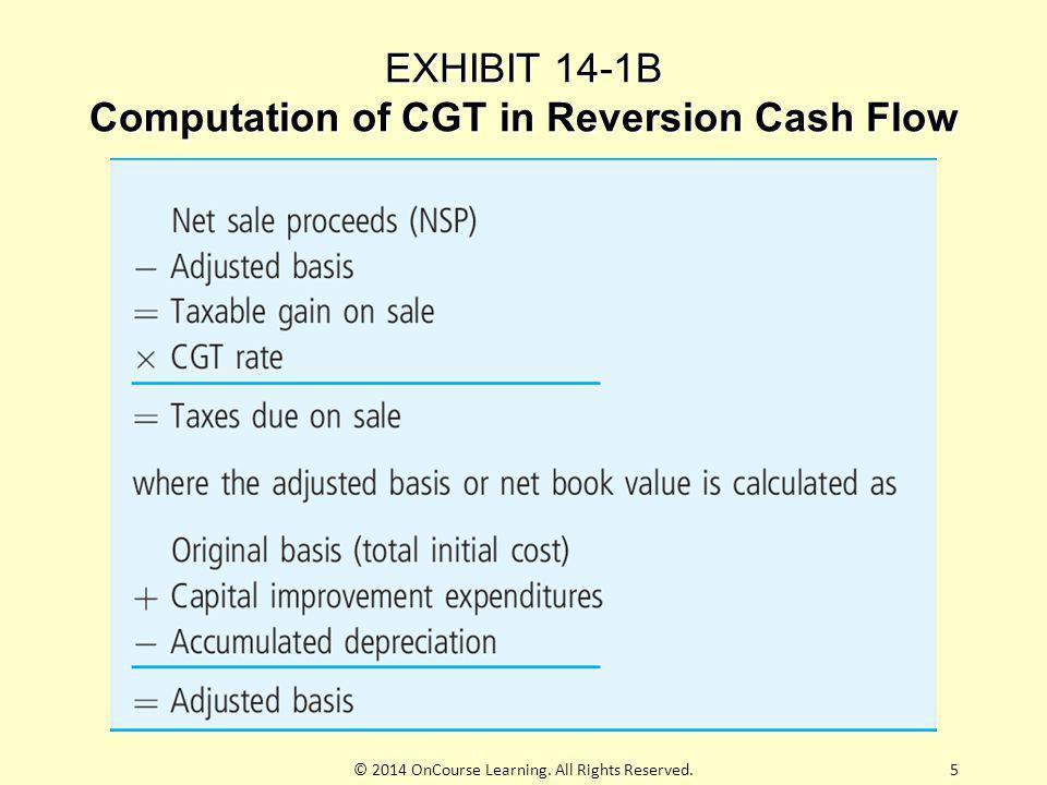 56 _ = DTS - loan ATCF = Tot.Fixed DTS - loan ATCF = Tot.Fixed PBTCF - Tax w/out Shlds = Tot.Risky PBTCF - Tax w/out Shlds = Tot.Risky _ = += Fixed + Risky = EATCF Fixed + Risky = EATCF  PV(risky) = $250,000 – (-$683,592) = $933,592 ≈ $933,257  IRR(risky for PV $933,257) = 4.75% = Risky OCC = Risky OCC Risky Val: $933,257 + Fixed Val: -683,592 = Eq.