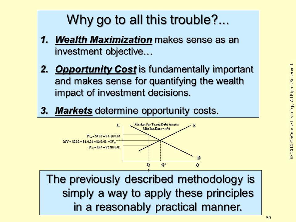 59 Why go to all this trouble?... 1.Wealth Maximization makes sense as an investment objective… 2.Opportunity Cost is fundamentally important and make